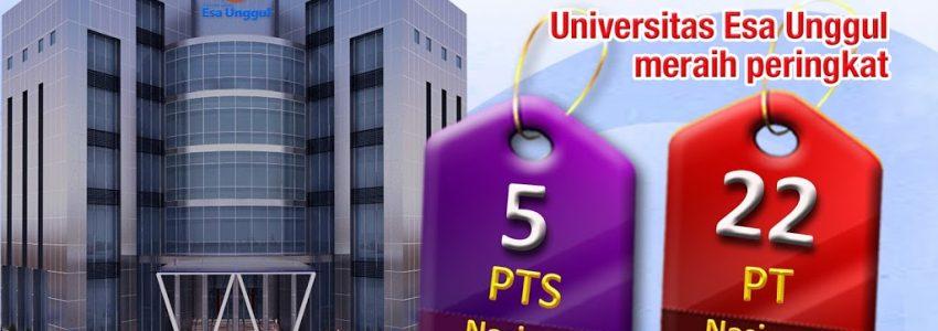 Biaya Kuliah Kelas Karyawan Universitas Esa Unggul Tahun 2018-2019